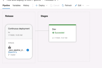 Azure DevOps release pipeline test and deploy screenshot